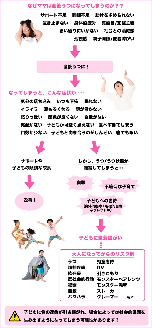 クラファン(産後うつ2)2.jpg