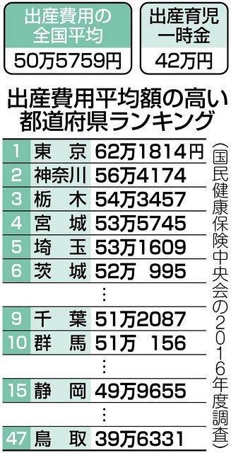 出産育児一時金東京新聞.jpg