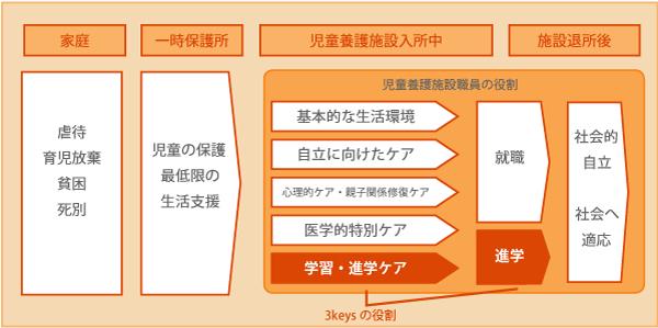 3keys.jpg