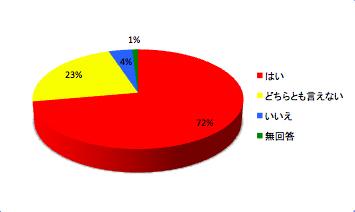 Survey5.jpg