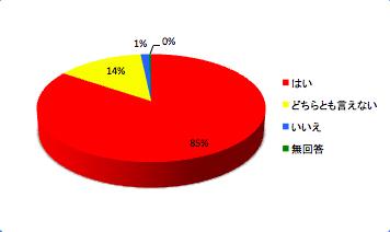 Survey6.jpg