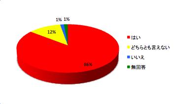 Survey7.jpg